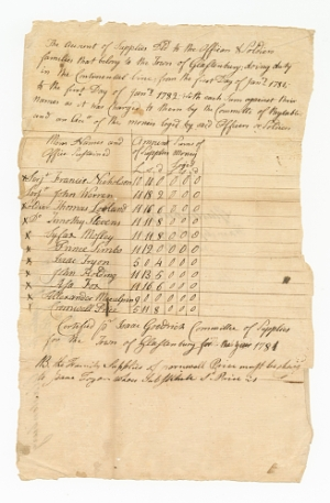 Ledger of supply costs for eleven Revolutionary War soldiers, 1782.